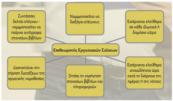 https://www.e-forologia.gr/cms/uploads/0_261.png