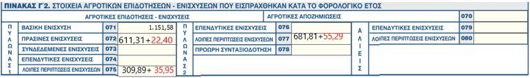 AgroPublic | 219870 3