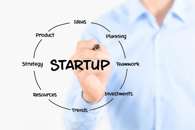Η χρησιμότητα του business plan για μια startup επιχείρηση - e ... 9c18c7882fc
